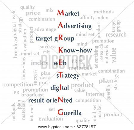 Marketing word. Vector Letter Graphic