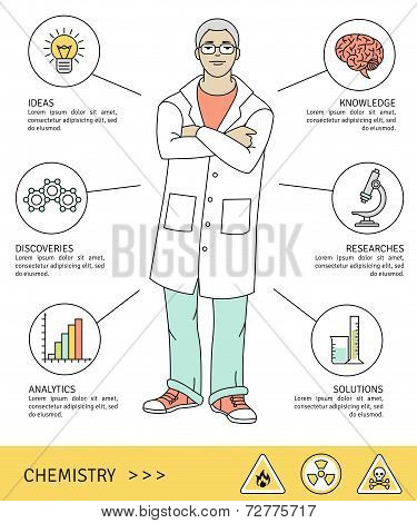 Infographics about chemistry experiment.