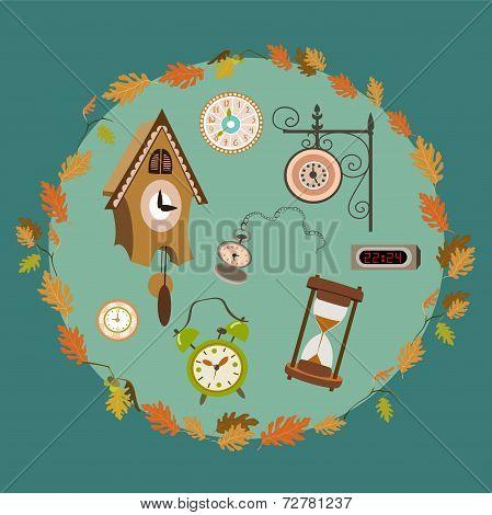 vector clocks collection