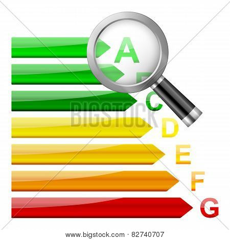 Energy Efficiency Magnifier