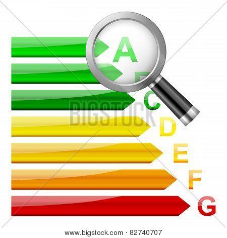 Energy Efficiency Magnifier