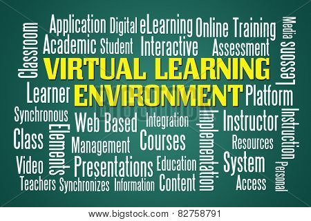 Virtual Learning Environment word cloud on green blackboard
