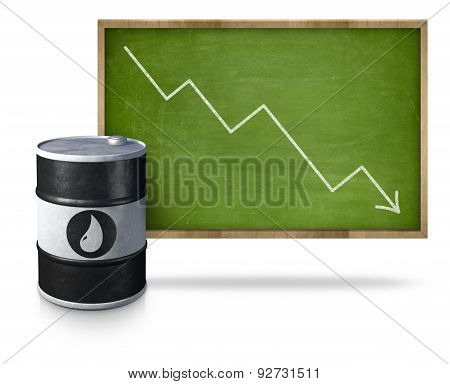 Oil price heading down on blackboard with oil barrel