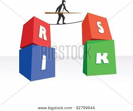 Risk Management or Business man on a tight rope