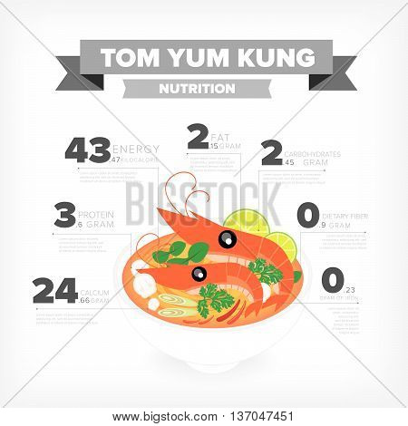 Thai Spicy soup TOM YUM KUNG infographic