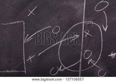 Close Up Of Blackboard For Coaching Tactics