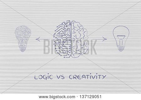 Human & Circuit Brain Having Different Ideas, Logic Vs Creativity