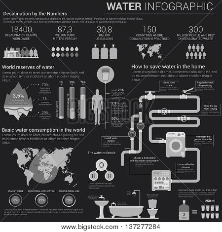 Infographic and charts, diagrams for water in bar and circle form for ways to save it and world consumption, desalination in numbers and reserves. Valve and pipes, dishwater and bath illustrations
