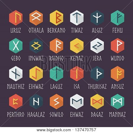 Set of Elder Futhark runes with names in trend flat style. Old Norse Scandinavian runes. Germanic letter. Vector illustration.