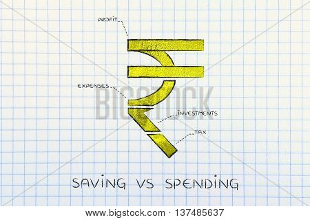 Split Rupee Currency Symbol With Budgeting Captions, Saving Vs Spending