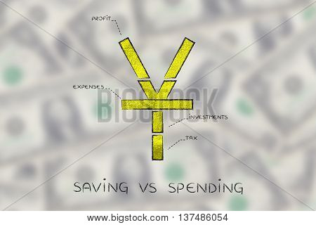 Split Yuan Currency Symbol With Budgeting Captions, Saving Vs Spending