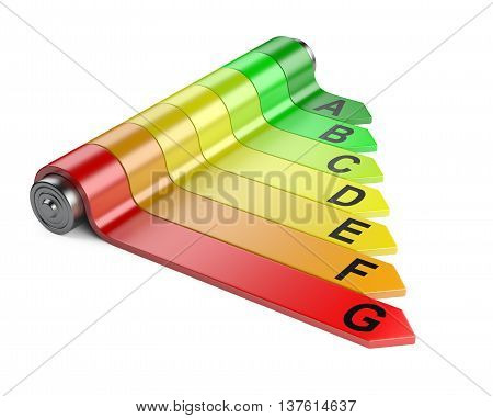 Energy efficiency concept with rating chart. 3d image isolated on a white background
