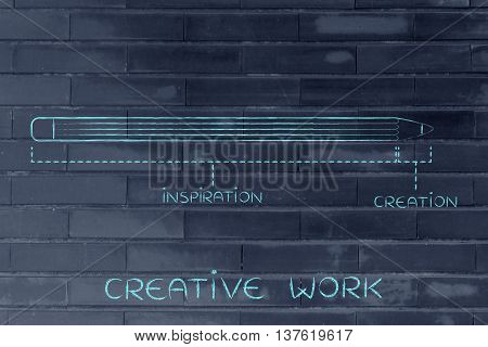 Creative Work With Long Inspiration And Short Creation Time