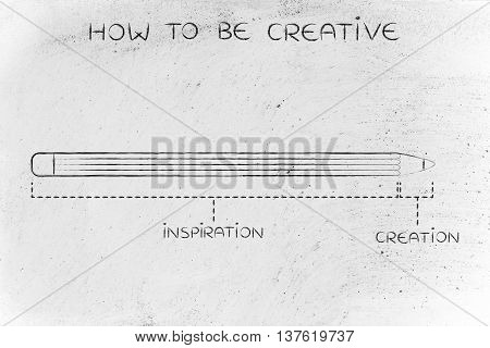 Long Inspiration And Short Creation Time, How To Be Creative