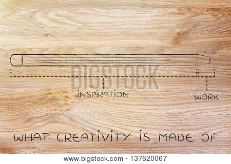 Long Inspiration And Short Work Time, What Creativity Is Made Of