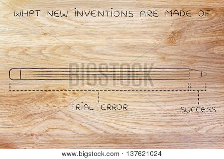 Long Trial Error Before Success, What Inventions Are Made Of