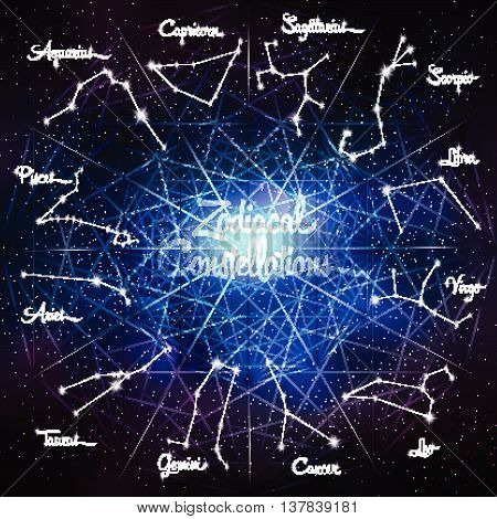 Zodiacal constellations Cancer Pisces Aquarius Capricorn Sagittarius Scorpio Libra Virgo Leo Gemini Taurus Aries. Galaxy background with sparkling stars. Vector illustration