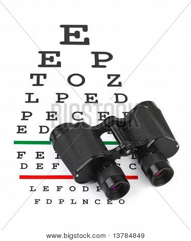 Binoculars on eyesight test chart