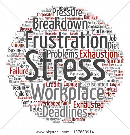 Concept conceptual mental stress at workplace or job abstract round word cloud isolated on background