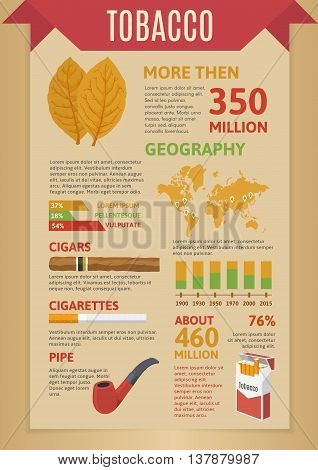 Smoking tobacco infographics with world map cigars pipe cigarettes data statistics diagrams on beige background vector illustration