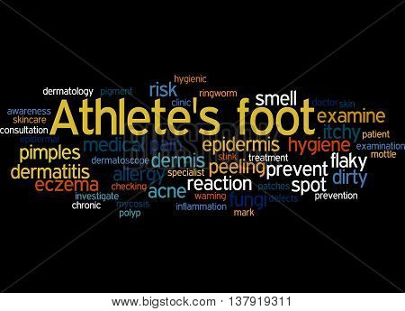 Athlete's Foot, Word Cloud Concept