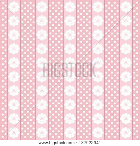 Vector flower pattern background in pink tones