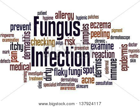 Fungus Infection, Word Cloud Concept 6