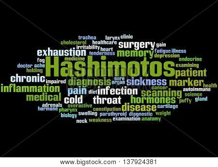 Hashimotos, Word Cloud Concept 5