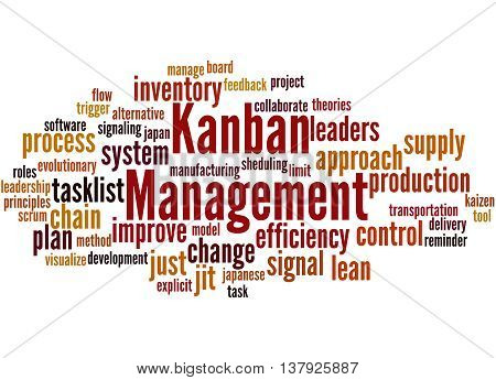 Kanban Management, Word Cloud Concept 3