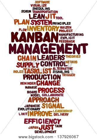 Kanban Management, Word Cloud Concept 6