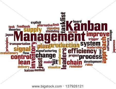 Kanban Management, Word Cloud Concept 9