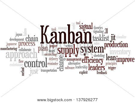 Kanban, Word Cloud Concept 5