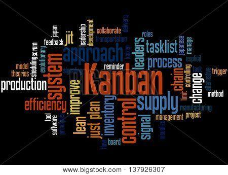 Kanban, Word Cloud Concept 7