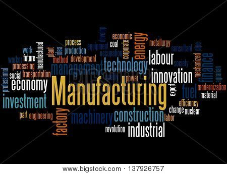 Manufacturing, Word Cloud Concept 6