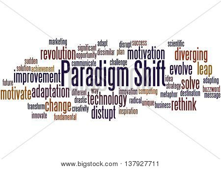 Paradigm Shift, Word Cloud Concept 8
