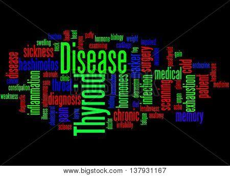 Thyroid Disease, Word Cloud Concept 5