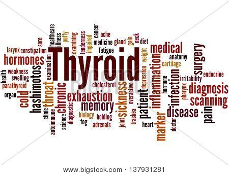 Thyroid, Word Cloud Concept