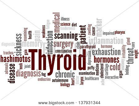 Thyroid, Word Cloud Concept 4