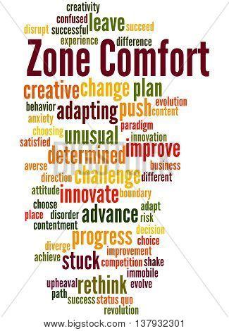 Zone Comfort, Word Cloud Concept 3