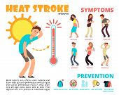 Heat Stroke And Summer Sunstroke Risk, Symptom And Prevention Vector Infographics. Sunstroke And Inf poster