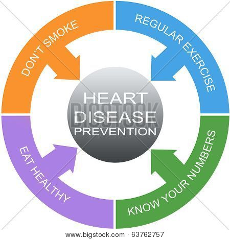 Heart Disease Prevention Word Circles Concept