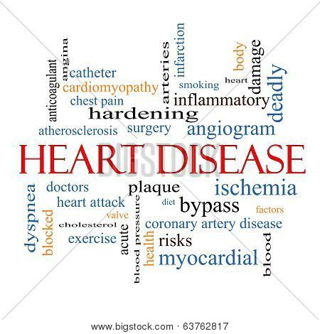 Heart Disease Word Cloud Concept