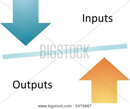 Equity Theory Business Diagram