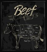 stock photo of hand cut  - vector hand drawn beef cuts chart on black - JPG