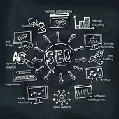 foto of drow  - Doodle hand drow scheme main activities related to seo with sketchy icons on Chalckboard - JPG
