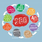 stock photo of drow  - Doodle hand drow scheme main activities related to seo with sketchy icons - JPG