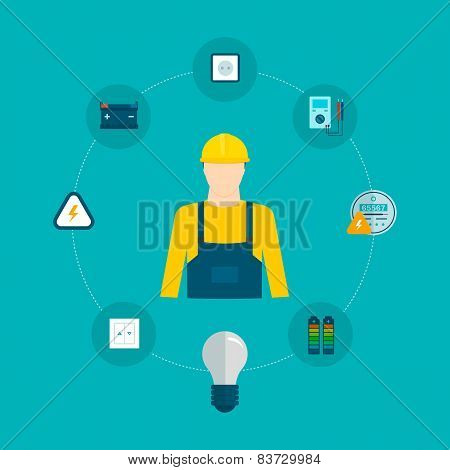 Flat design vector concept illustration with icons of household power professional electrician and e