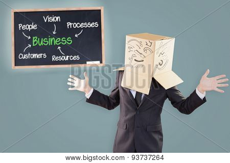 Anonymous businessman with hands out against business terms written on a blackboard