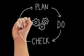 picture of plan-do-check-act  - Hand with pen writing concept PLAN DO CHECK ACT around gears isolated on black background - JPG