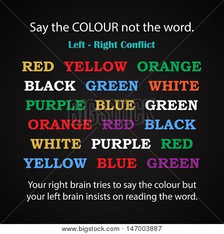 Say the colour not the word - left brain right brain conflict chart, for medical examinations